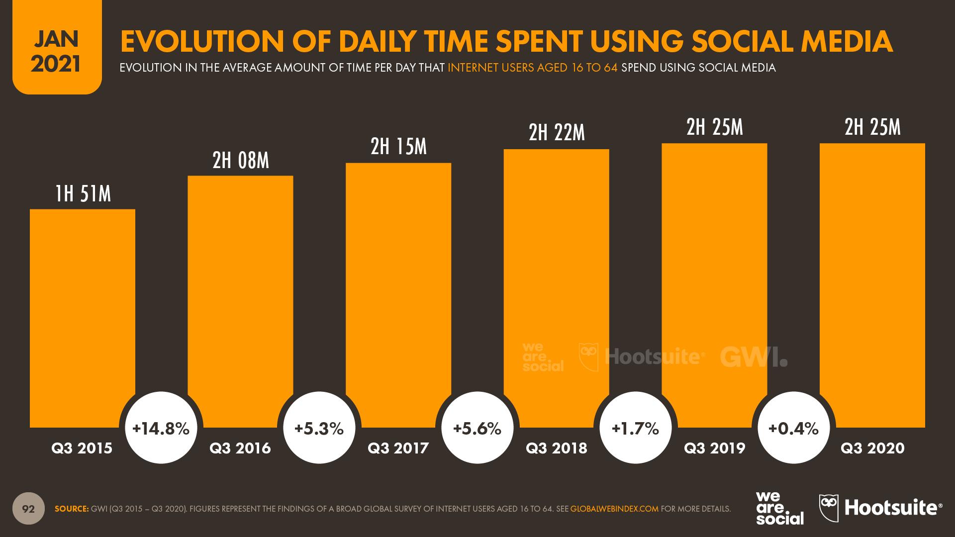 Rischi e opportunità dei social media